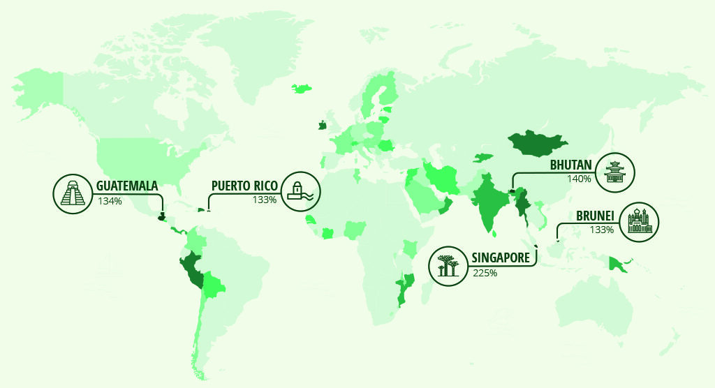 Top 5 countries where relative student interest in Sustainable Development has tripped